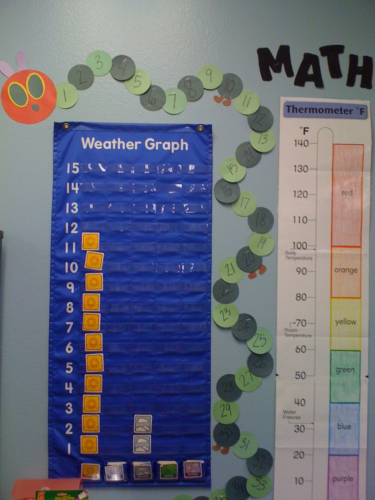 Very Hungry Caterpillar Growing Number Line