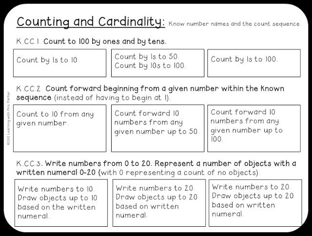 Kindergarten Core Curriculum Pacing   these pacing guides to