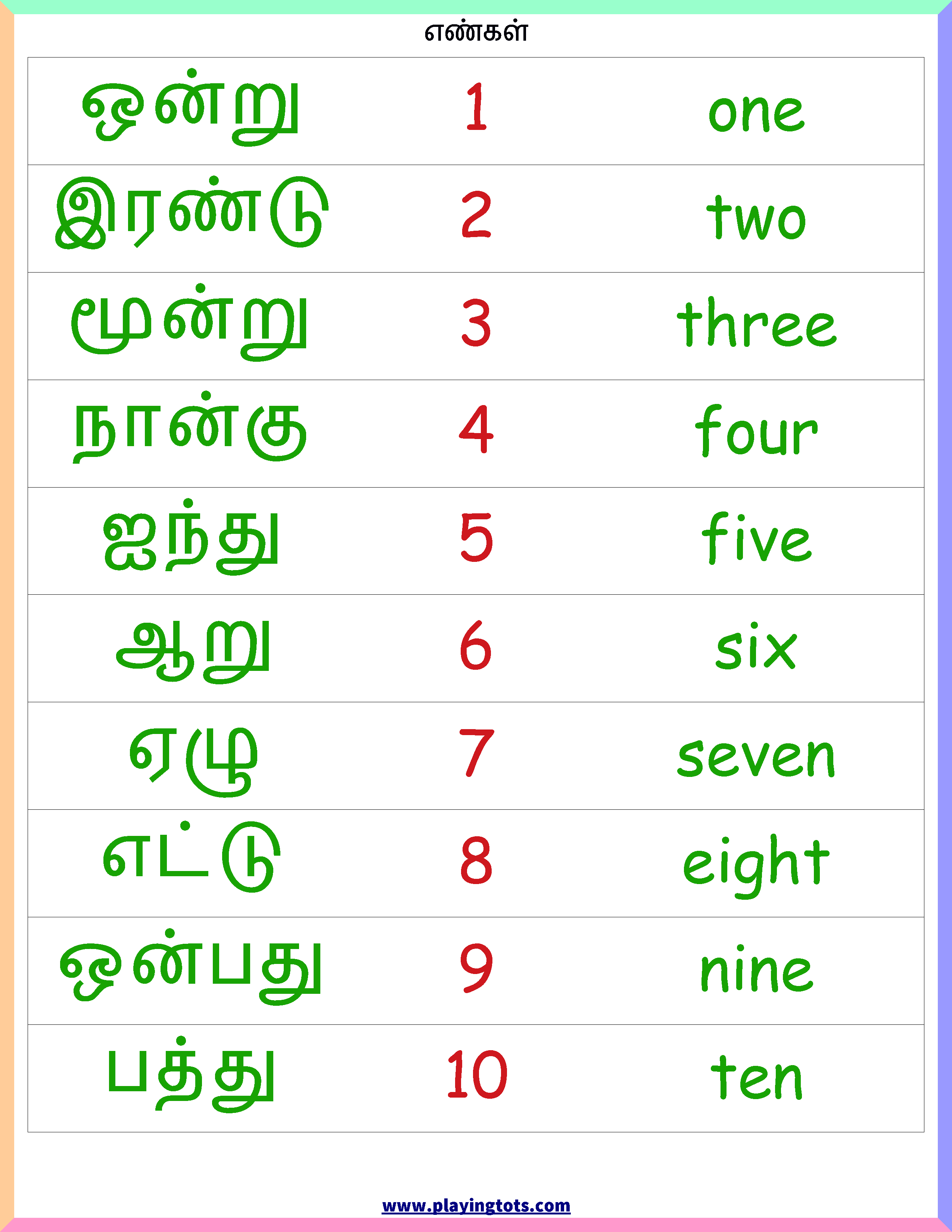 chart 5 tamil activities preschool worksheets kindergarten worksheets tamil language. Black Bedroom Furniture Sets. Home Design Ideas