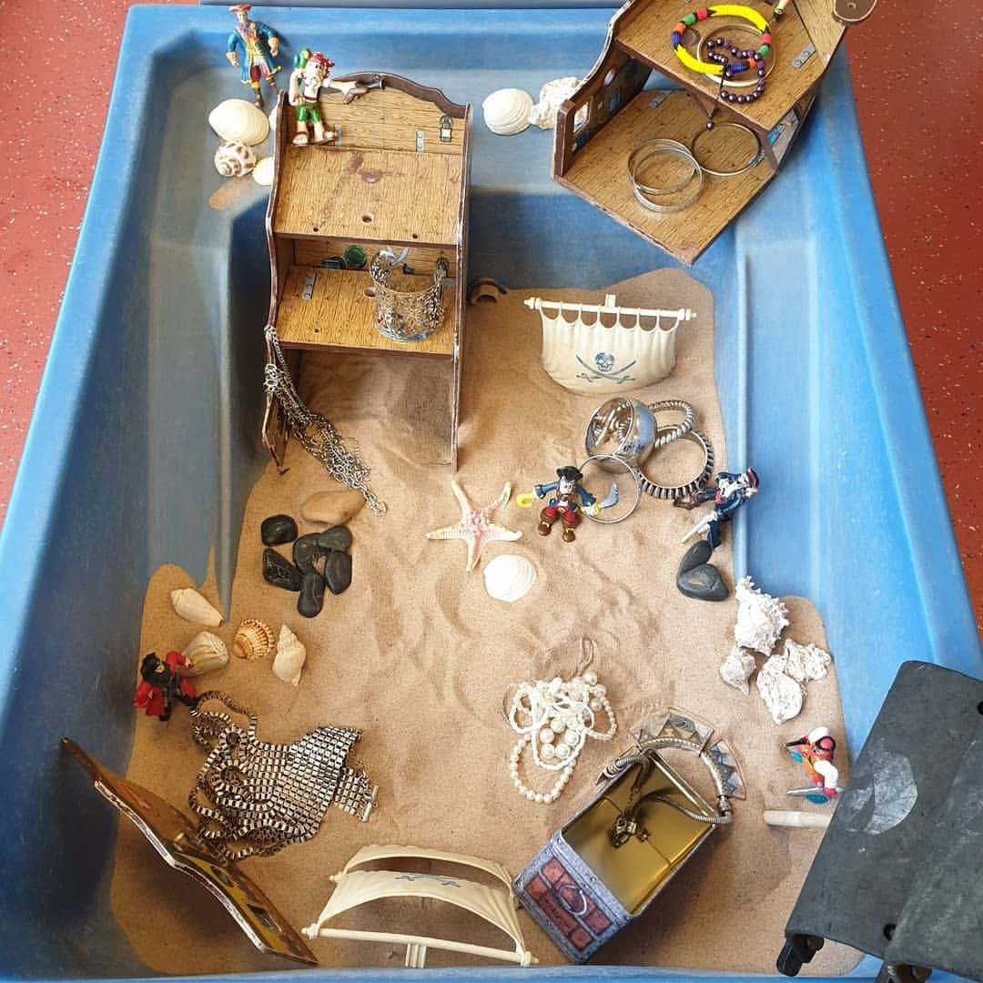 Deserted On A Desert Island The Pirates Are Ship Wrecked