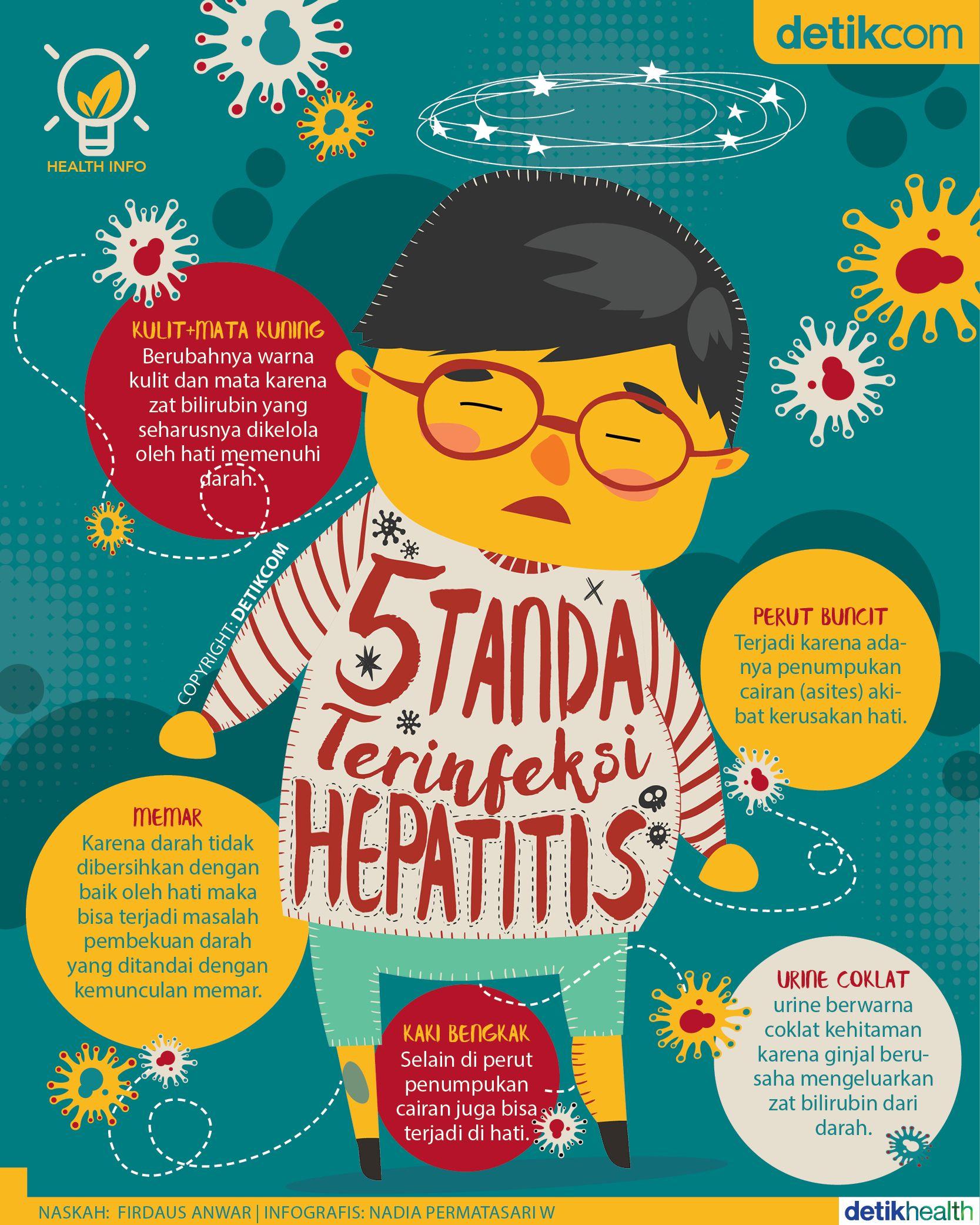 Poster Cara Pencegahan Penularan Covid 19 - DOKUMEN PAUD ...