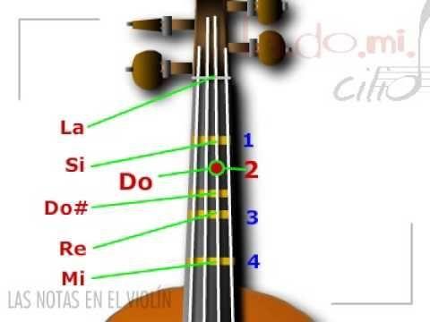 2 Aprende Las Notas En El Violín Paso A Paso Curso Y Clases De Violín Youtube Violines Notas De Violin Notas Musicales