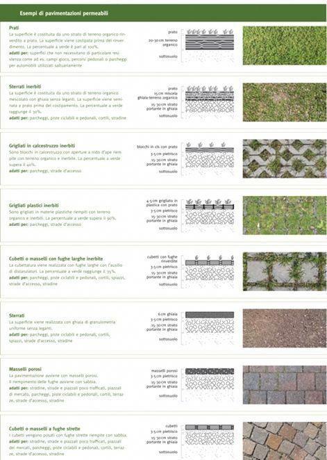 Photo of Giardinaggio paesaggistico Disegno Giardinaggio paesaggistico Geelong #landscapegardeninginjap …