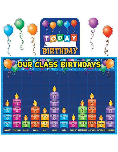 Birthday graph bulletin board display set teacher favorites pinterest classroom and also rh