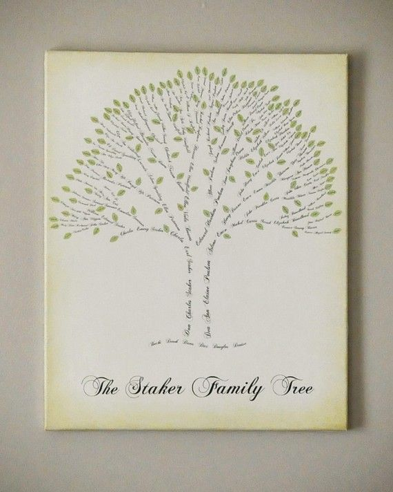 Family Tree: This is genius!