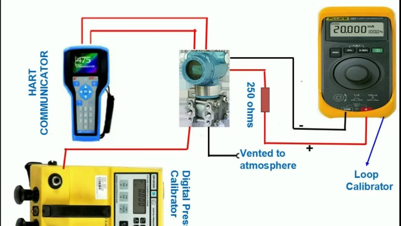 How To Calibrate Calibration  Differential Pressure