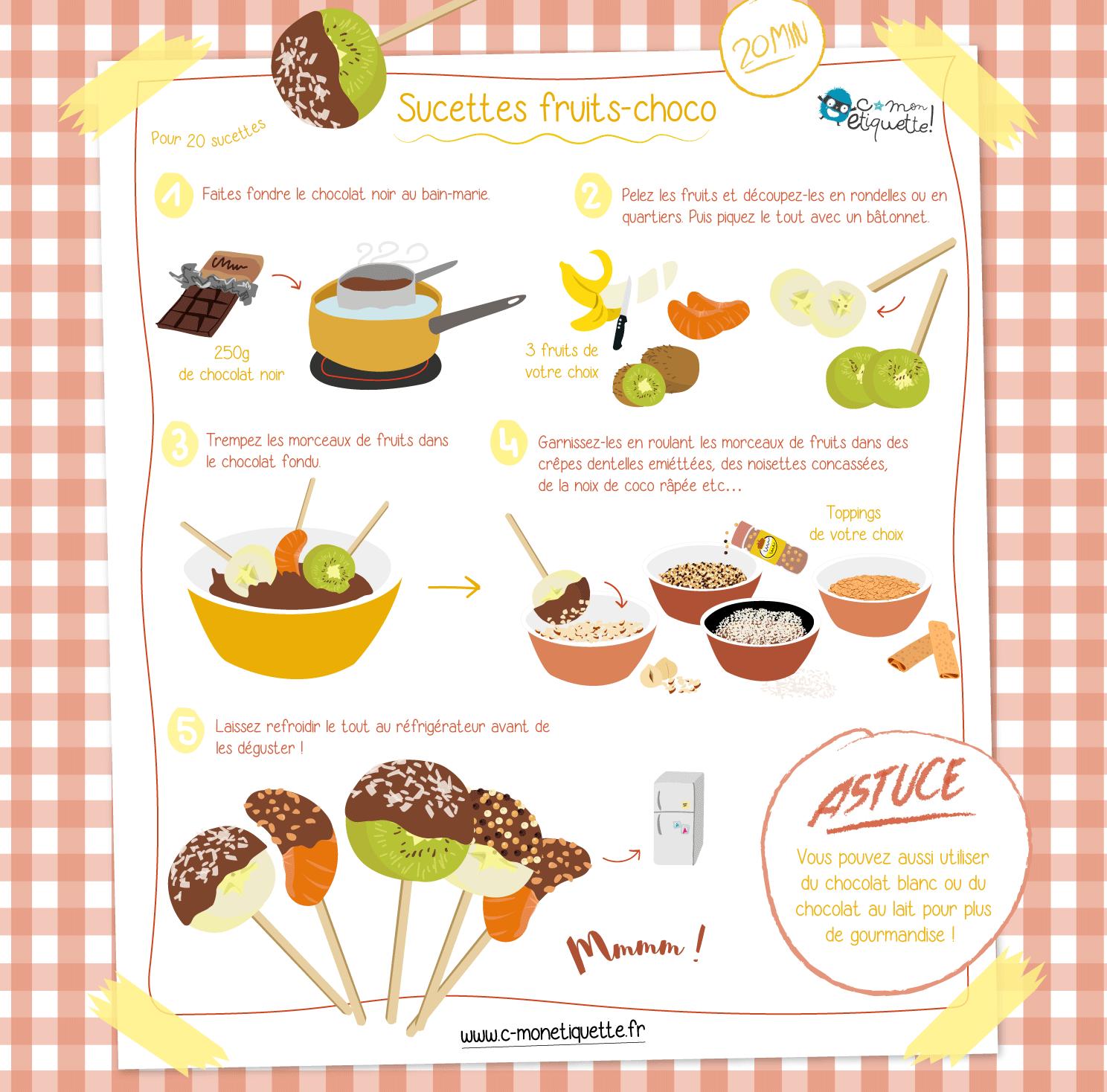 Sucettes Fruits Chocolat I Recette C Monetiquette Idee Recette Enfant Cuisiner Avec Des Enfants Recette Maternelle