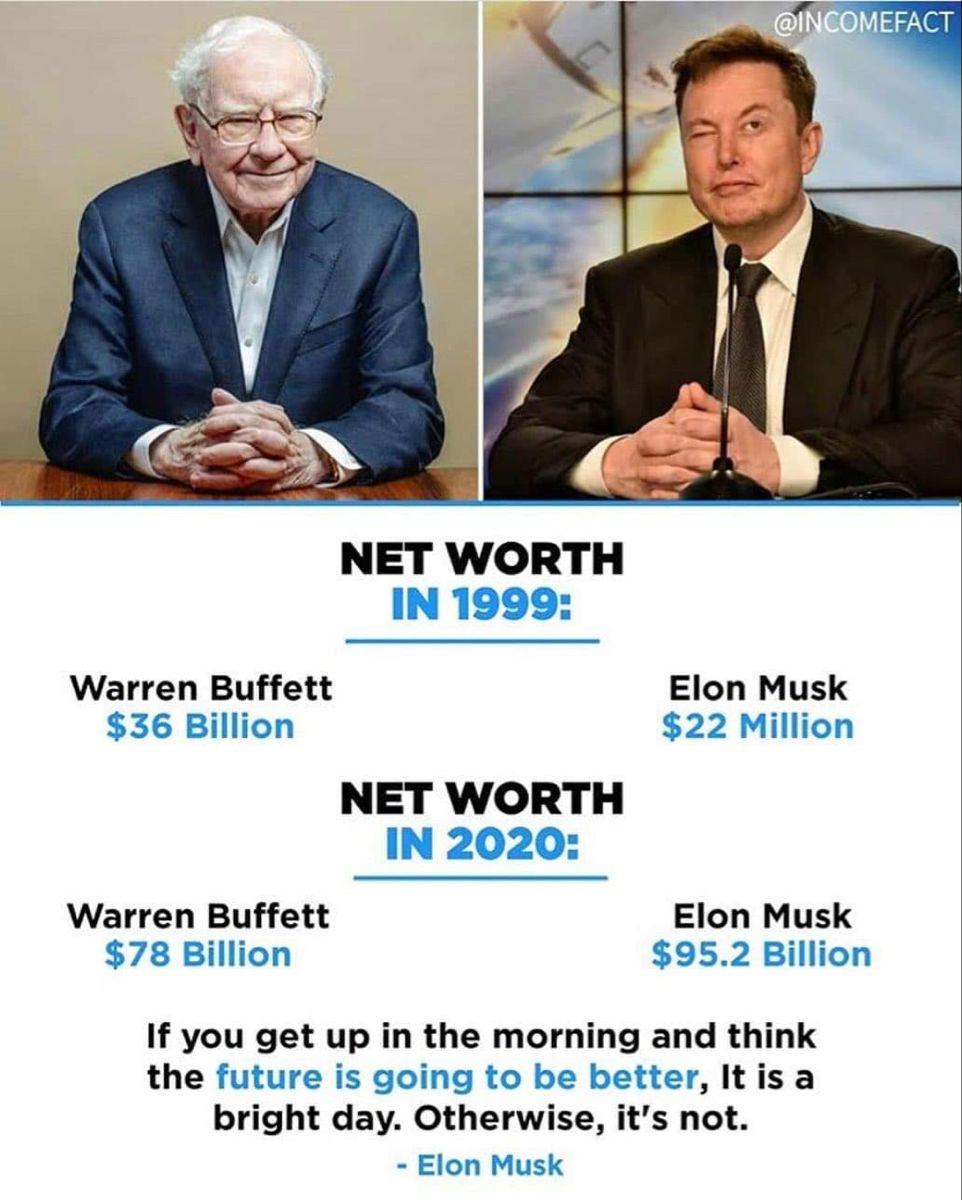 Warren Buffet Net Worth Elon Musk Net Worth In 2020 Value Investing Investing Self Improvement Tips