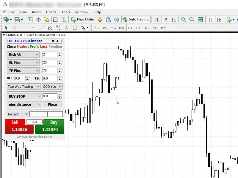 Trader On Chart Is A Position Size Calculator And Mt4 Trade Panel