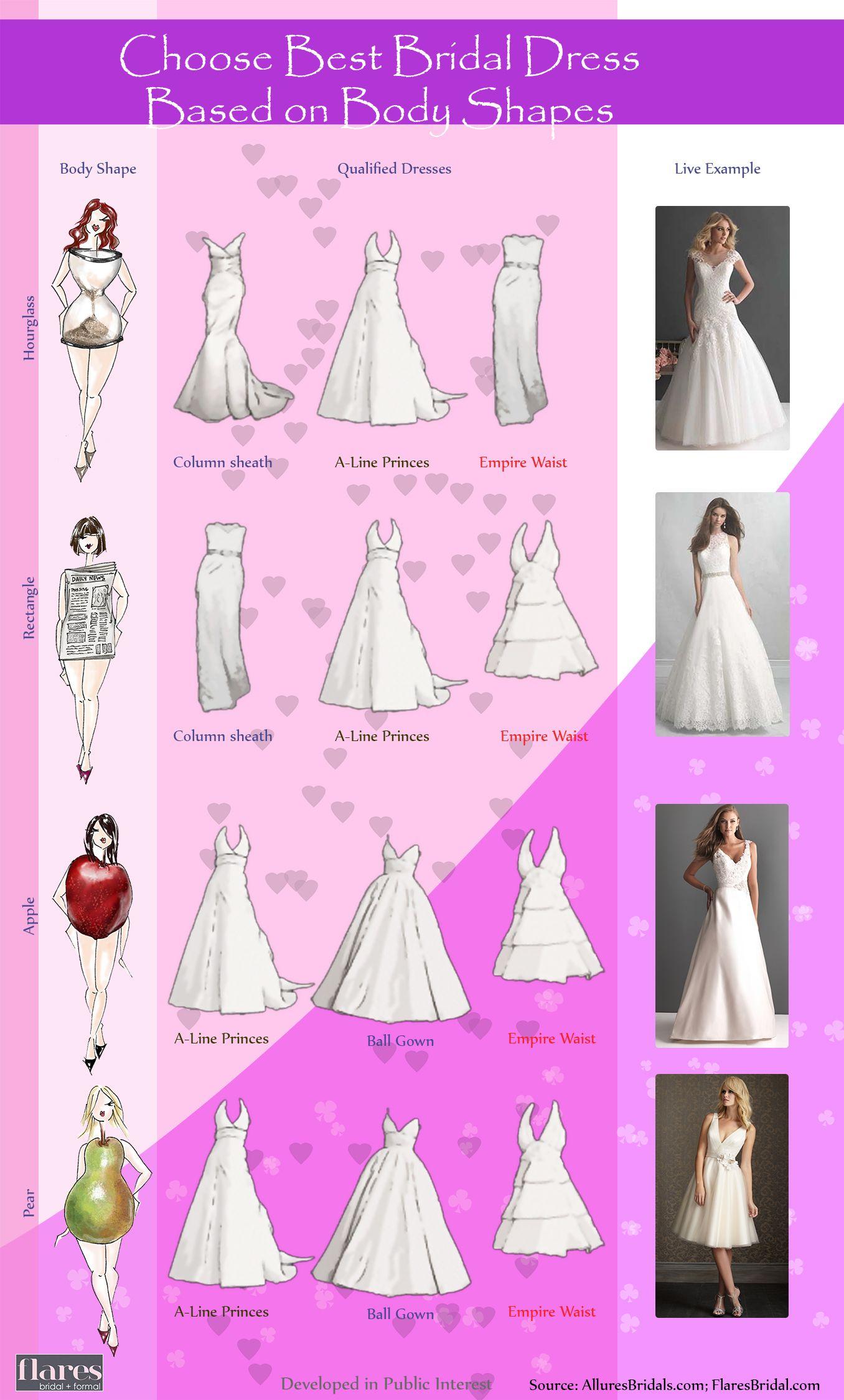 Seosurfer Infogrpahics Choose Best Bridal Dress Based On Body Shapes Wedding Dress Shapes Pick Wedding Dress Wedding Dress Types