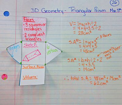 So, these are our foldables from this week - we made a triangular prism and a tetrahedron for our journals. We wrote some of the attributes for each shape inside the nets (# of faces, # of edges, # of vertices, sketch, and surface area and volume). As we did last week, we only glued one of the faces down so the net could still be folded into its 3D shape.