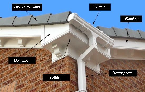 Pin By Teri Mchatton Crawford On Home Front Porch Gutters Fascia Gutter Repair