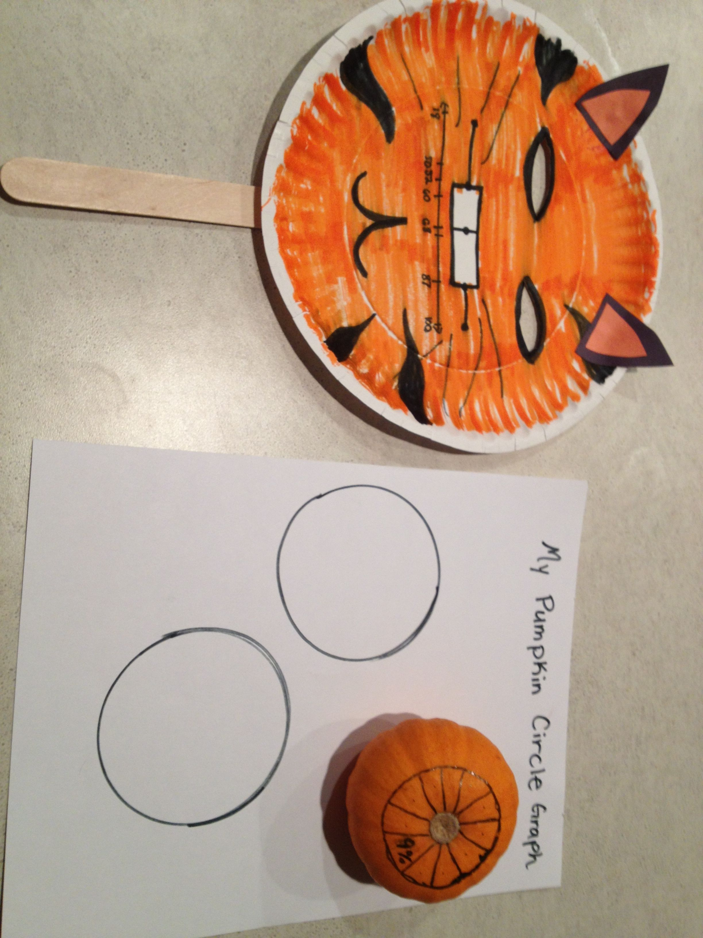 Box And Whisker Plot Masks And Circle Graph Pumpkins