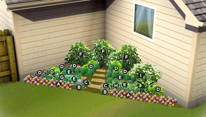 mid-atlantic gardening corner