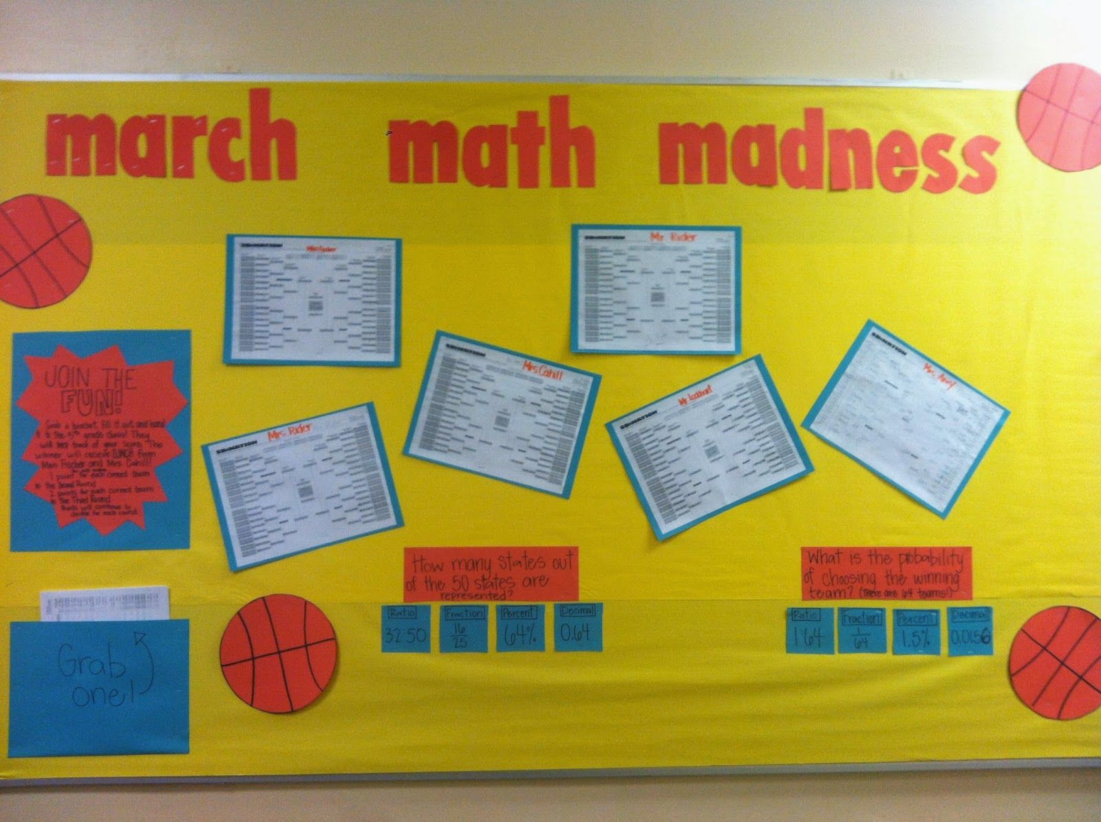 6th Grade Math Classroom Decorations ~ March math madness bulletin board for th