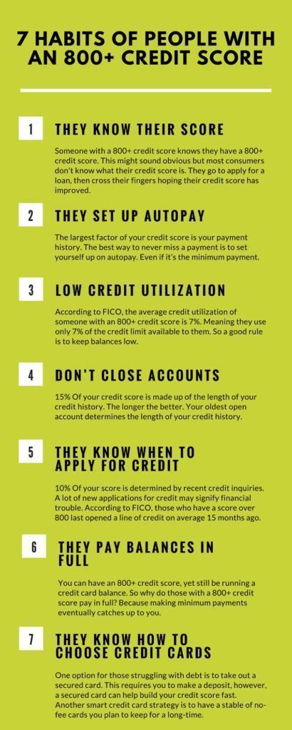 Credit Repair Tips Thoughts