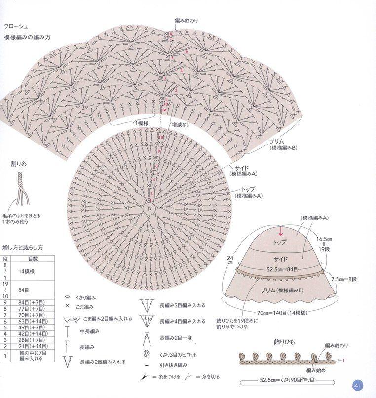 Японские журналы по вязанию | sombreros | Pinterest | Gorros, Gorros ...