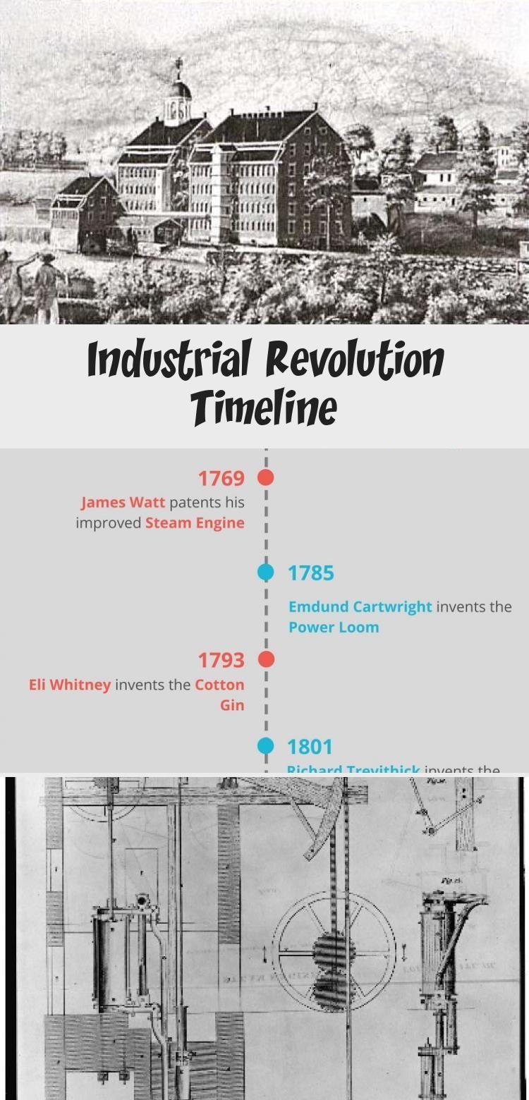 Industrial Revolution Timeline In 2020 Industrial Revolution