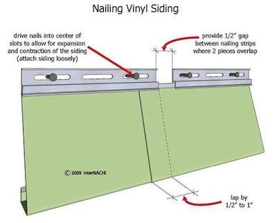 How To Paint Vinyl Siding Vinyl Siding Replacing Vinyl Siding Vinyl Siding Installation