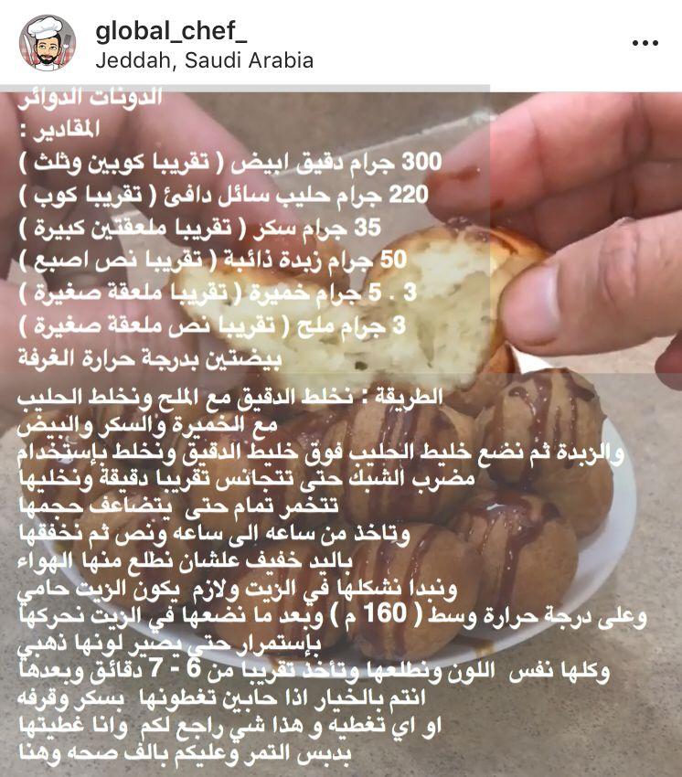 Pin By Neso Dagash On حلويات الق ل ي قطايف لقيمات اصابع زينب Arabic Food Food Egyptian Food