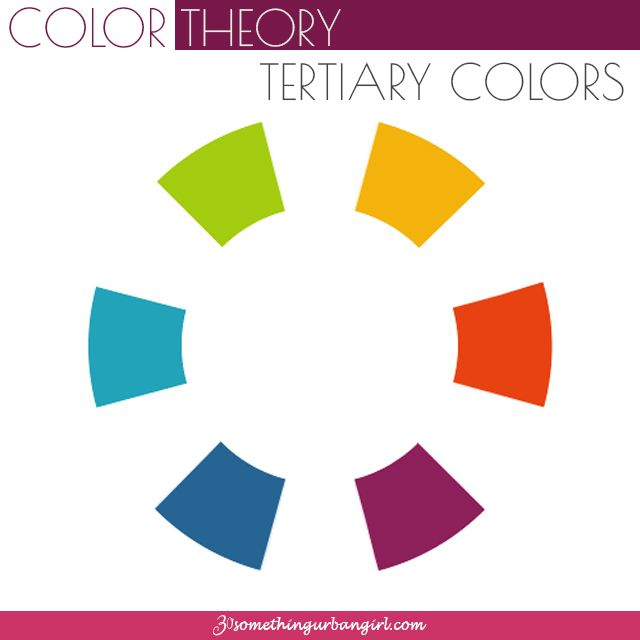 Color Theory: Tertiary Colors on color wheel - orange-yellow, red-orange, violet-red, blue-violet, blue-green, yellow-green