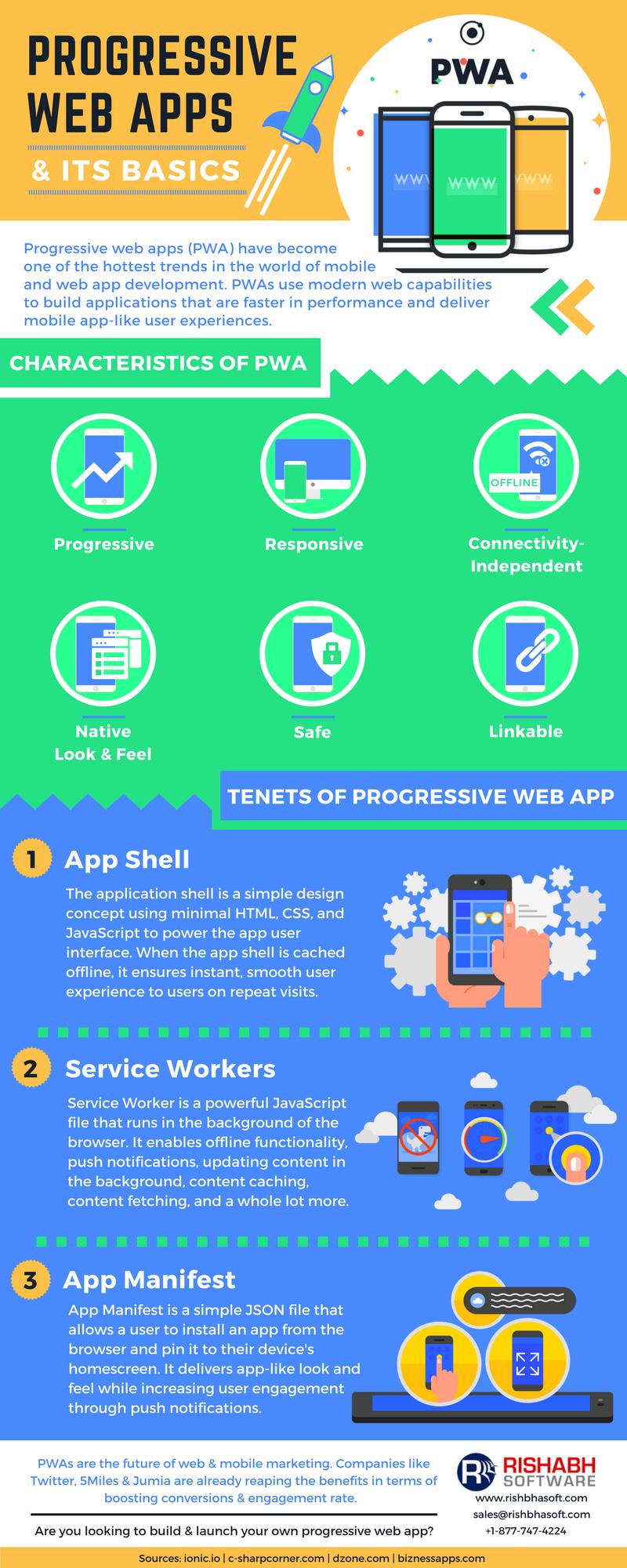 Progressive Web Apps Advantages | Tech Infographics