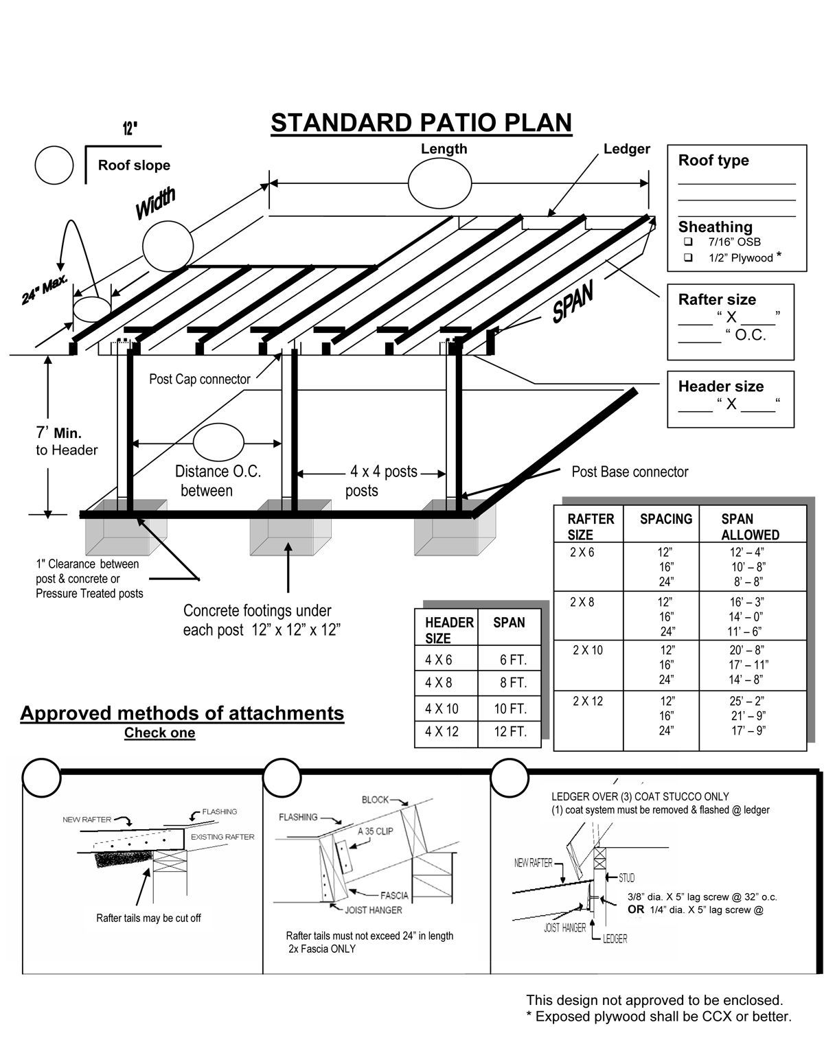 Flat Roof Double Carport Plans Howtospecialist How To Build Step By Step Diy Plans Carport Plans Double Carport Carport Designs