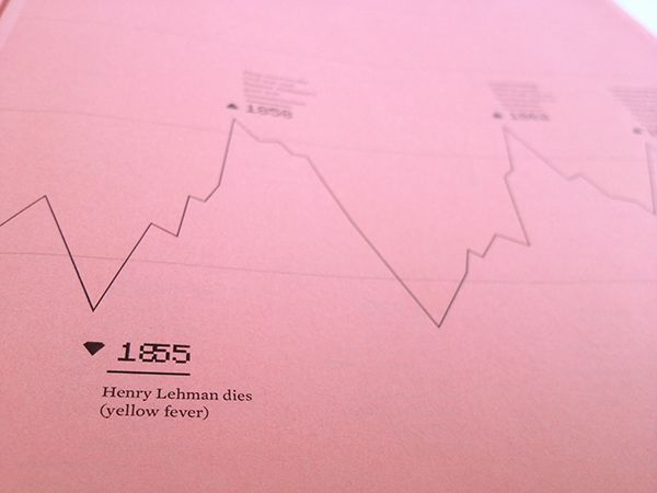 Lehman Brothers in Layman's terms on Behance