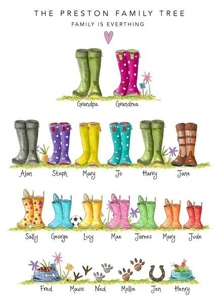 Corky Welly Boot Amp Fancy Feet Family Tree
