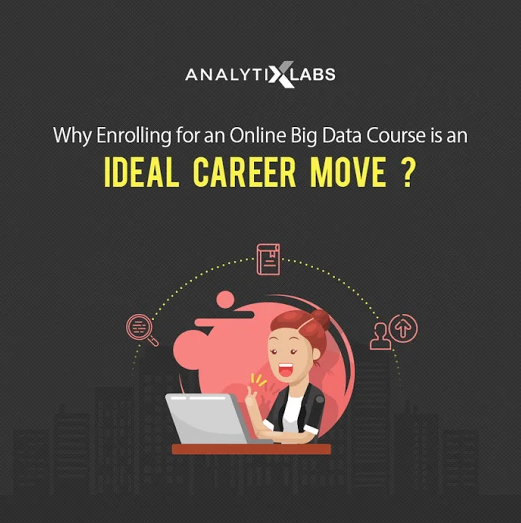 Learn Hadoop Core And Its Latest Components Along With