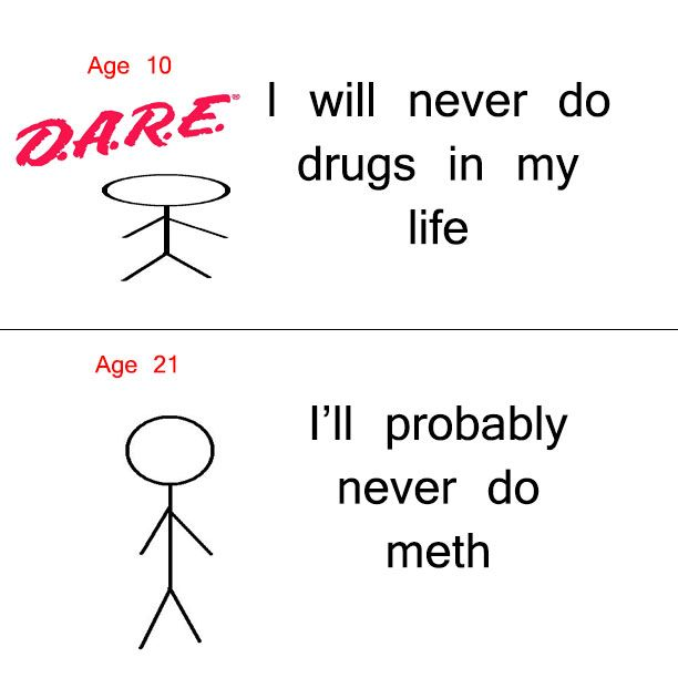 Image result for dare memes