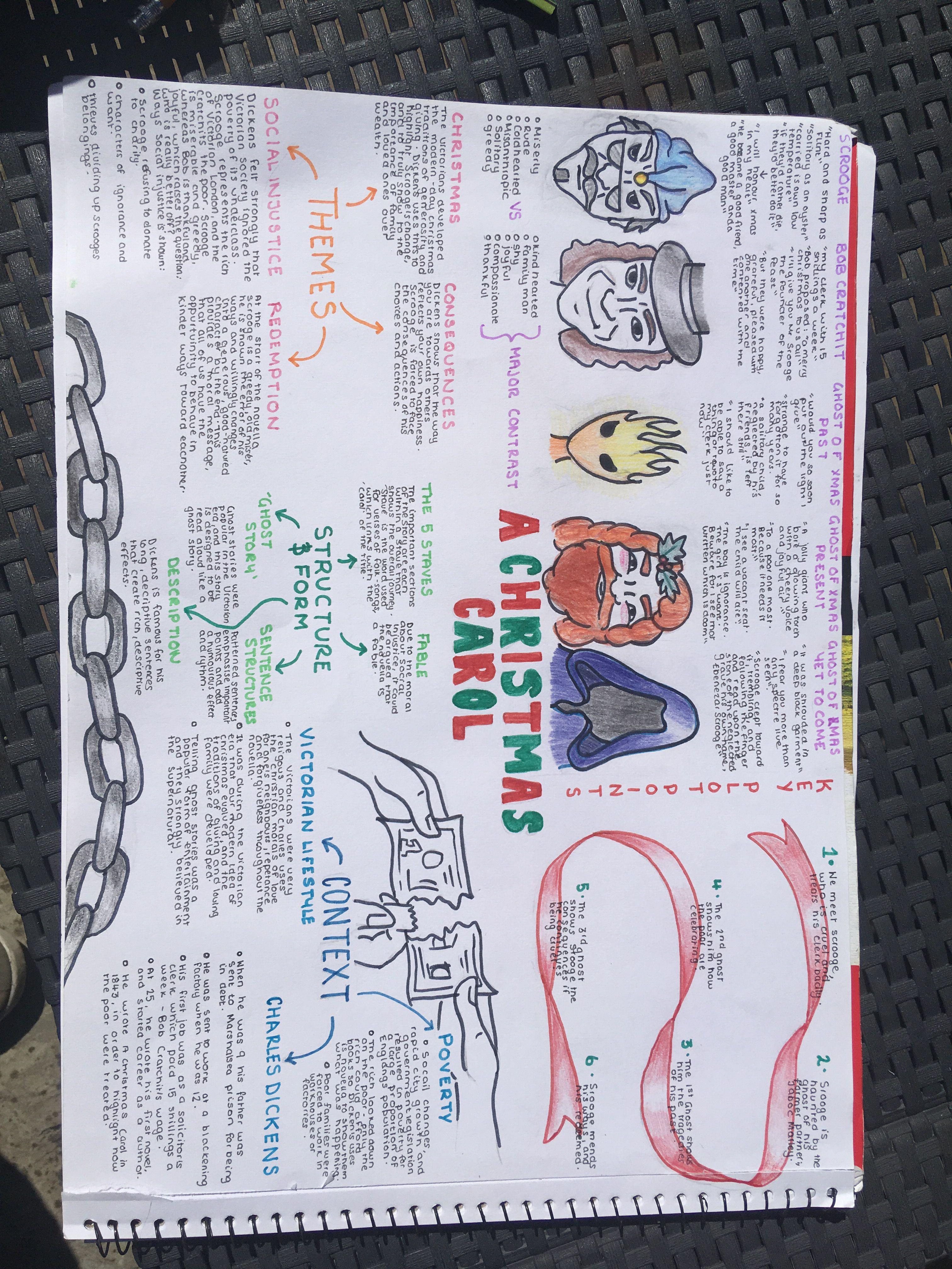 Pin by Adele_Jade on School Help | A christmas carol revision, Gcse english, Christmas carol ...