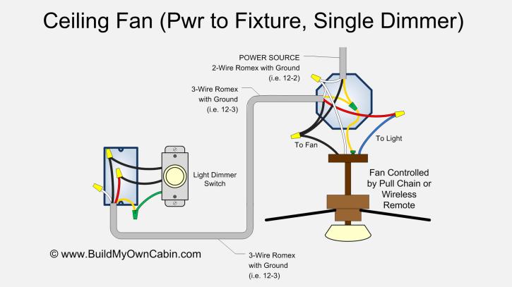 ceilingfansingledimmer  light dimmer switch ceiling fan