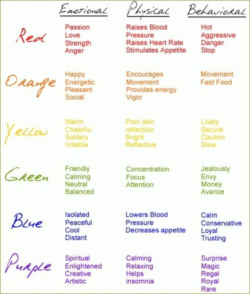 [ Room Colors And Moods Related Keywords Amp Suggestions Mood Ring Color  Meanings Chart ] - Best Free Home Design Idea & Inspiration