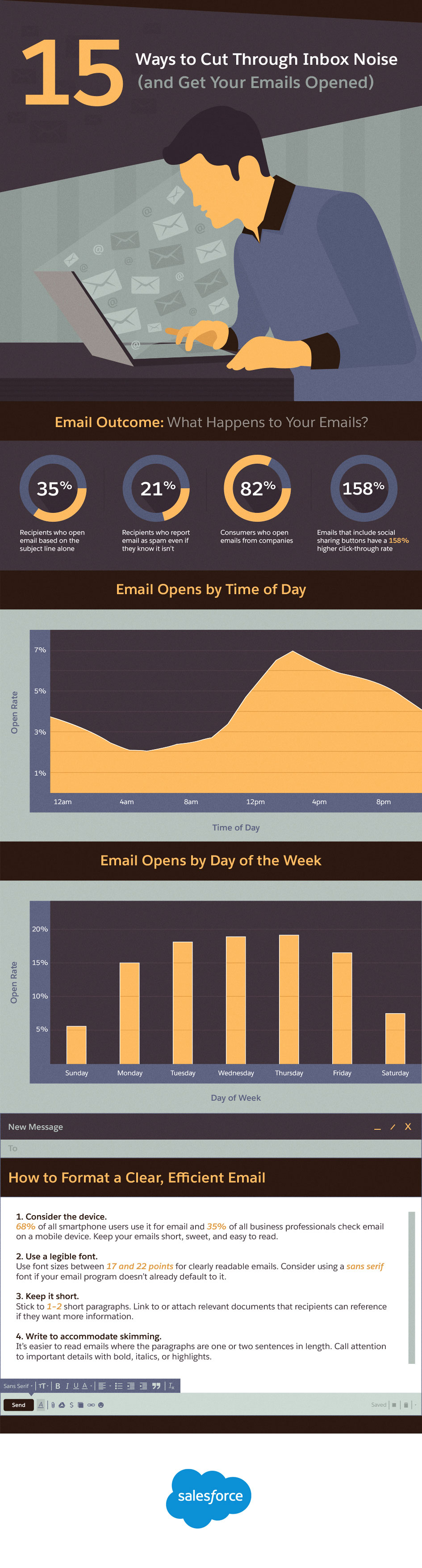 15 Ways to Cut Through Inbox Noise (and Get Your Emails Opened)