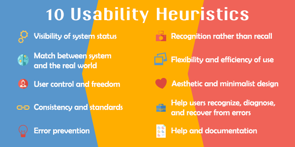 How To Conduct A Usability Heuristic Evaluation  Ux Design