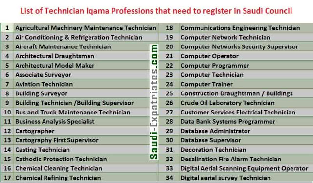 Technician Professions That Need To Register In Saudi Council For Iqama Renewal Electronic Technician Mechanical Engineering Technician Technician