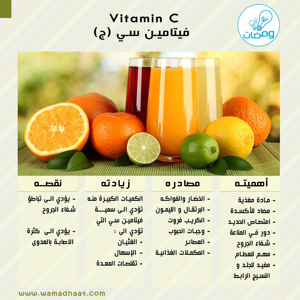 أشهر الفيتامينات اعرف عنه اكثر المصدر Www Kaahe Org Abdullah Faris Wamadhaat Vitamins Healthy Vitamin C