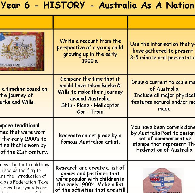 Australia As A Nation Federation Rubric Australian History Year 6 Designed By Teachers Teaching History History Education Teaching Schools