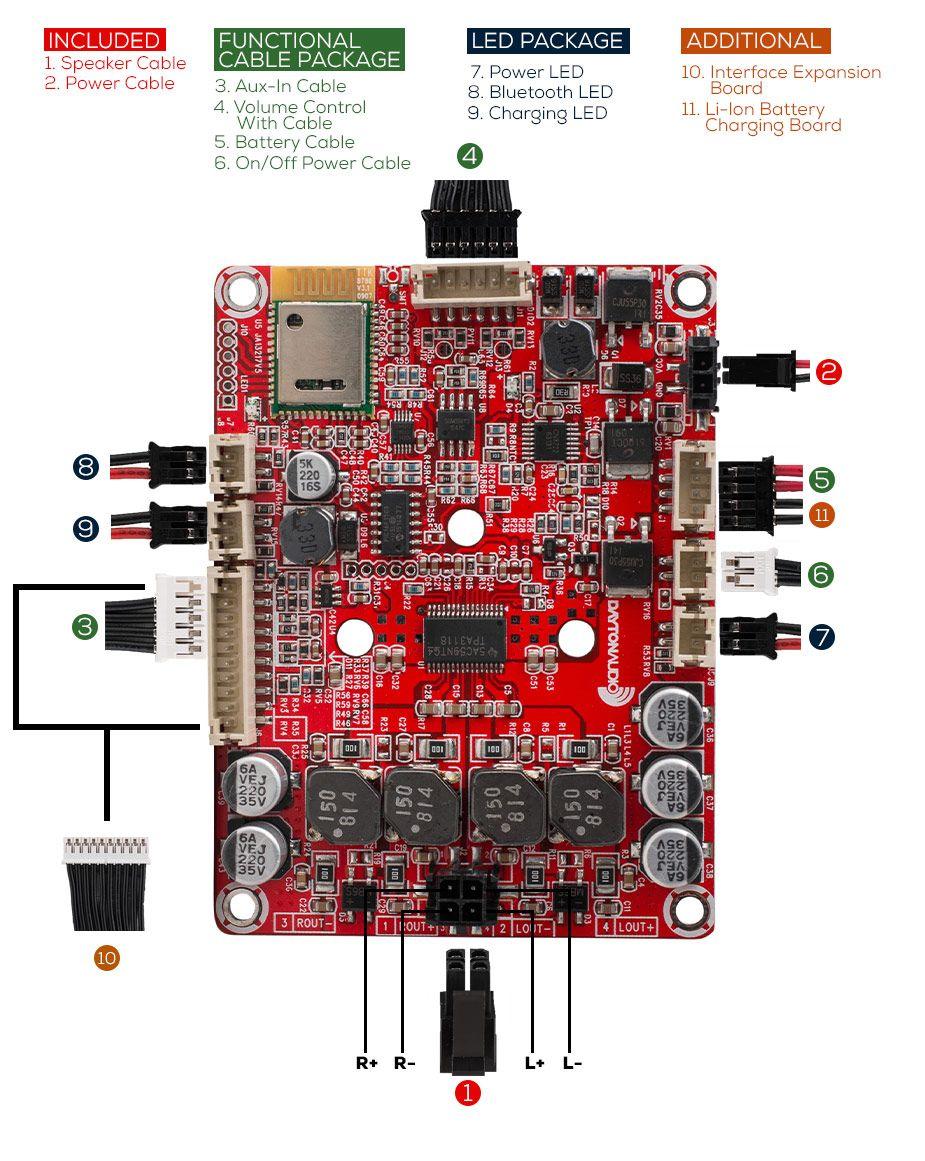 dayton audio kab 230 2x30w class d audio amplifier board with bluetooth 4 0 [ 925 x 1161 Pixel ]