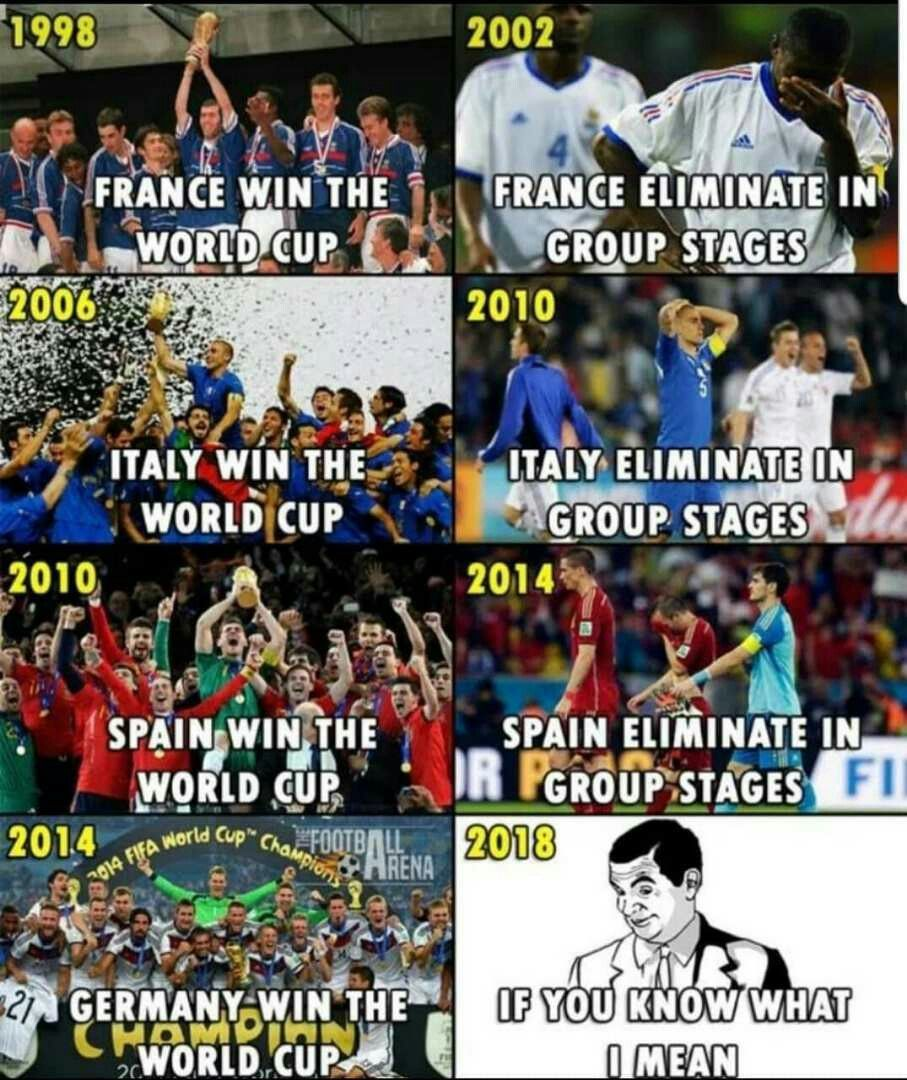 Really Now World Cup Groups World Cup World Cup Champions