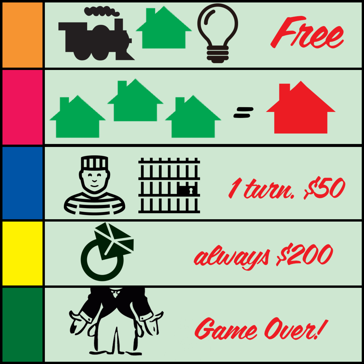 No Need To Spend A Fortune On These: #Monopoly Is One Of My Favorite Board Games, But It Takes