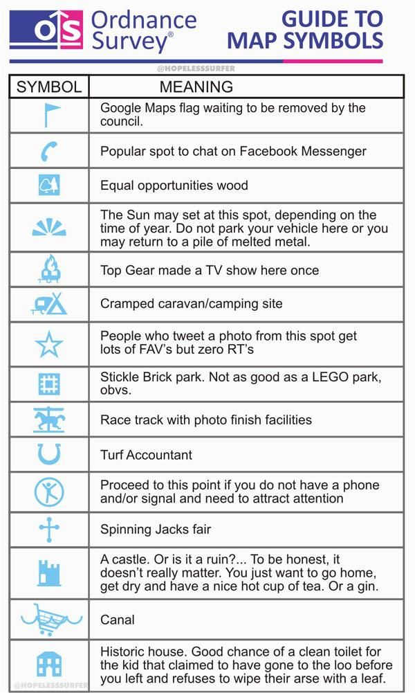 The Poke On Academic Phd Pinterest Symbols Key Stages And