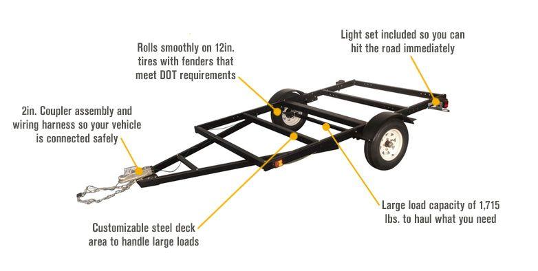 Ironton 5ft. x 8ft. Heavy-Duty Utility Trailer Kit — 1715-Lb. Load ...