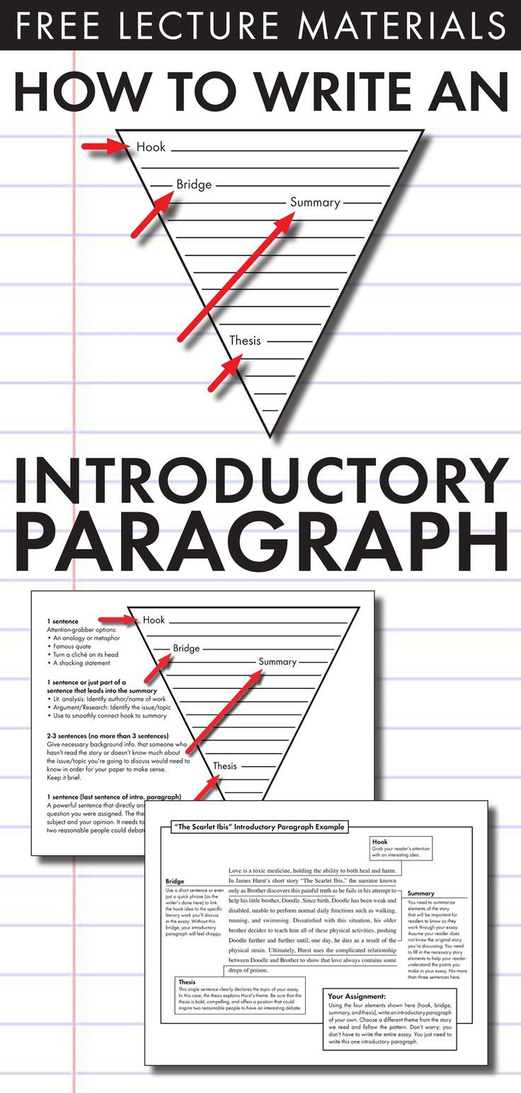 How to Write an Introductory Paragraph, FREE Slides + Handout