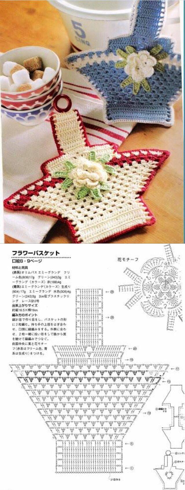 Vintage crochet kitchen basket potholder diagram pattern. | Vintage ...
