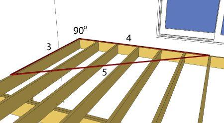 Squaring The Deck Frame Building A Deck Deck Framing Deck Layout