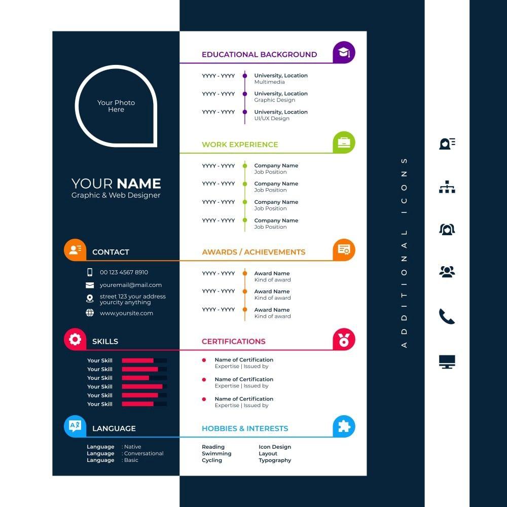 Curriculum Vitae Cv Format Guide Cv Design Template Curriculum Vitae Cv Design