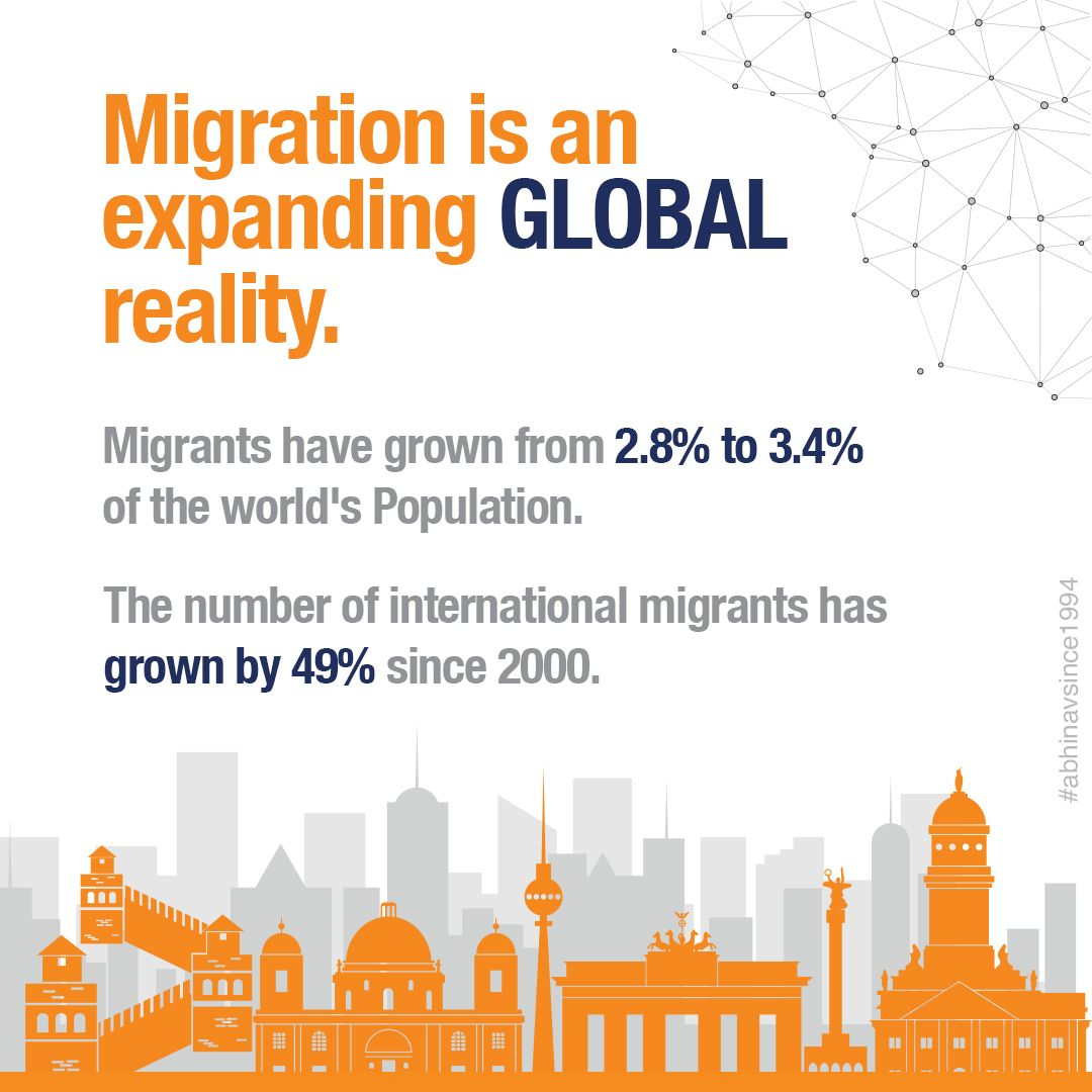 Migrants on the rise by each year. This is the high time