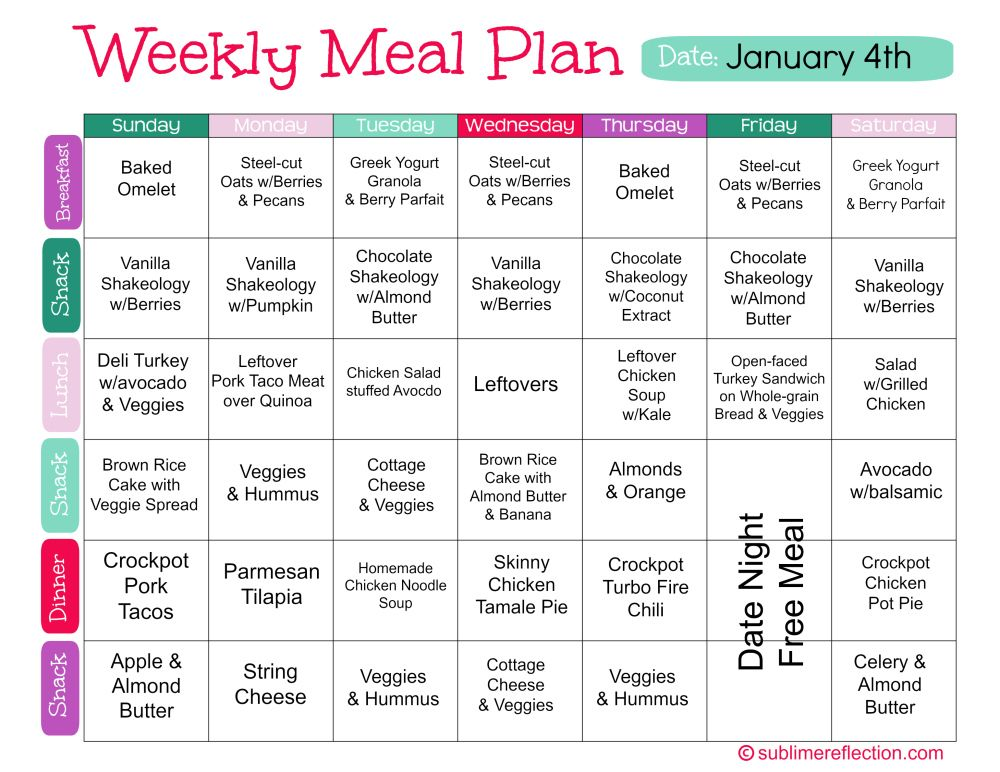 Transitioning Your Family To A Clean Eating Meal Plan  Weekly